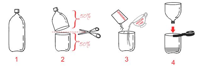 trampa casera hecha con una botella para atraer y atrapar a los mosquitos
