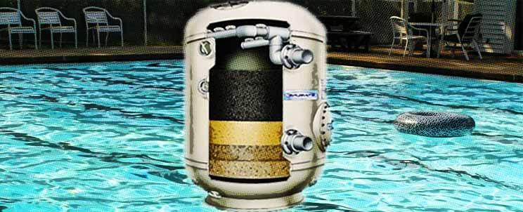 Filtros de arena y grava para piscinas for Filtros de agua para piscinas