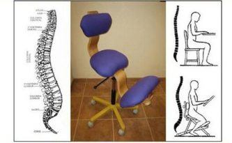 silla ergonómica variable