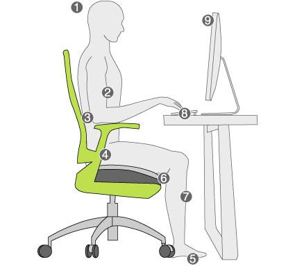 Dise os de sillas ergon micas - Sillas para la espalda ...